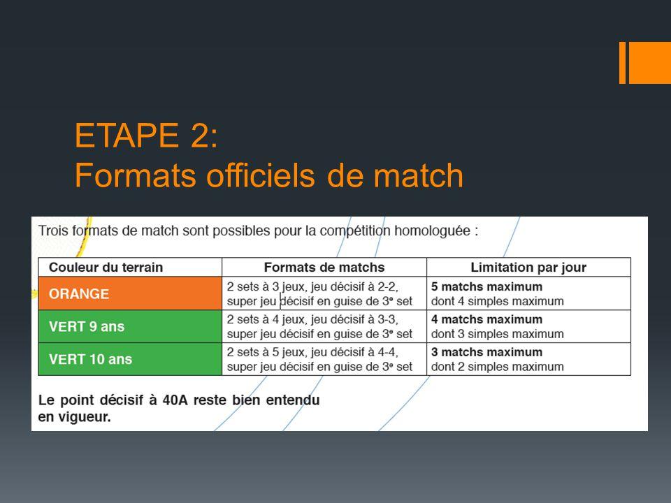 ETAPE 2: Formats officiels de match