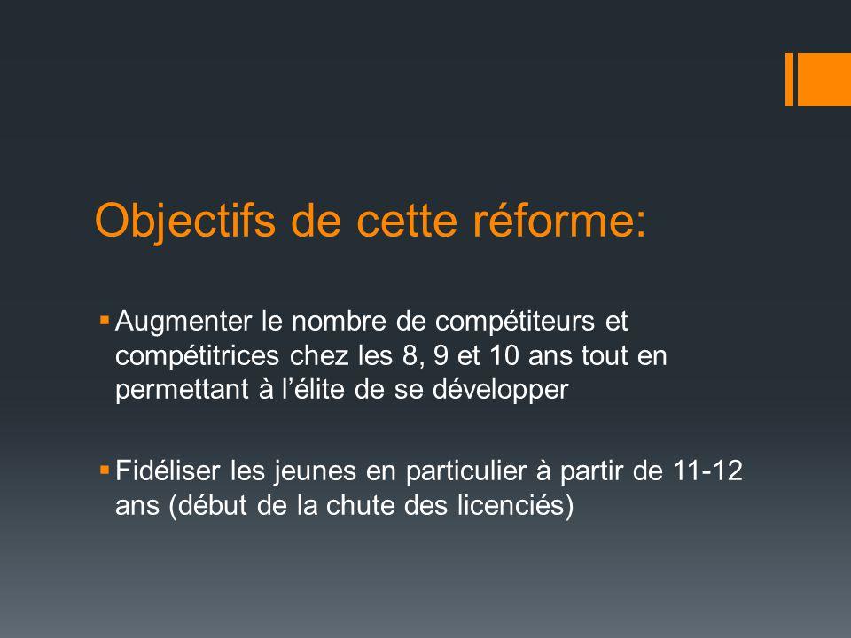 Objectifs de cette réforme: