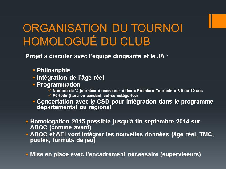 ORGANISATION DU TOURNOI HOMOLOGUÉ DU CLUB