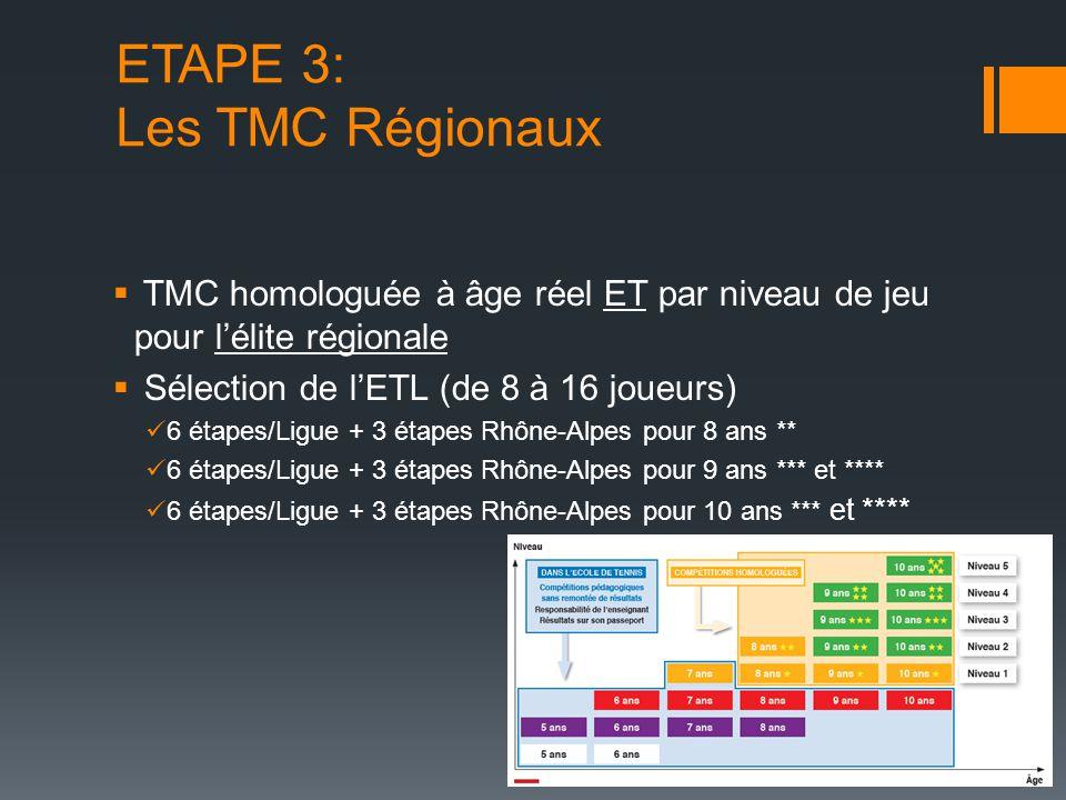 ETAPE 3: Les TMC Régionaux