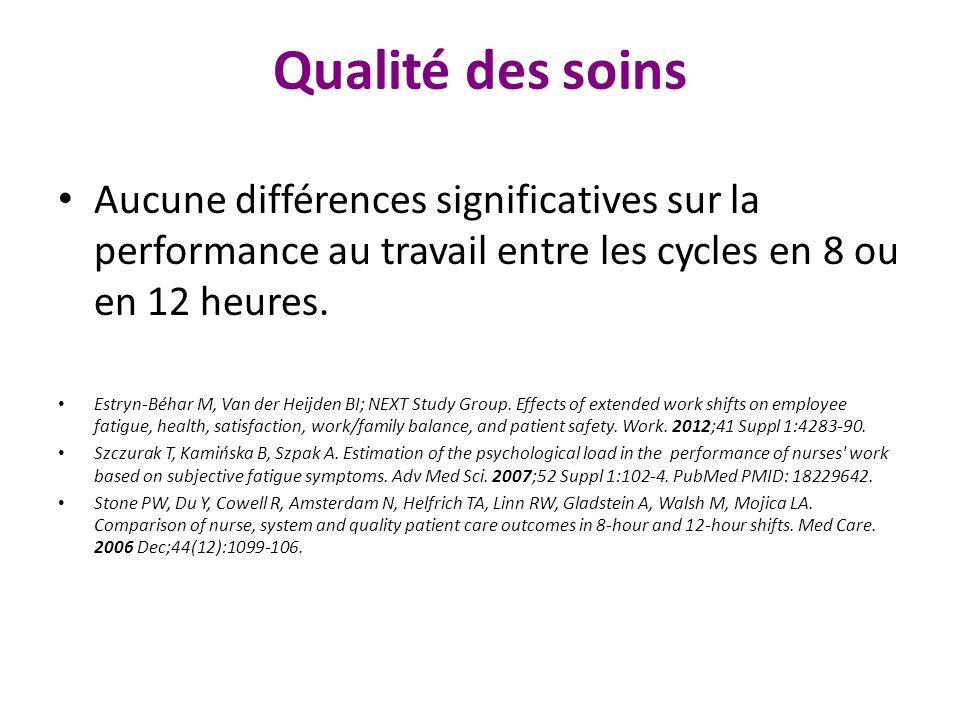 Qualité des soins Aucune différences significatives sur la performance au travail entre les cycles en 8 ou en 12 heures.