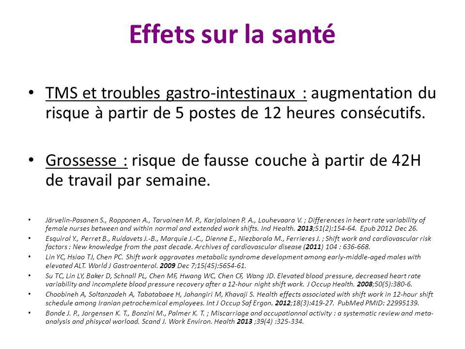 Impact sur les soignants des cycles de travail ppt - 9 semaines de grossesse risque de fausse couche ...