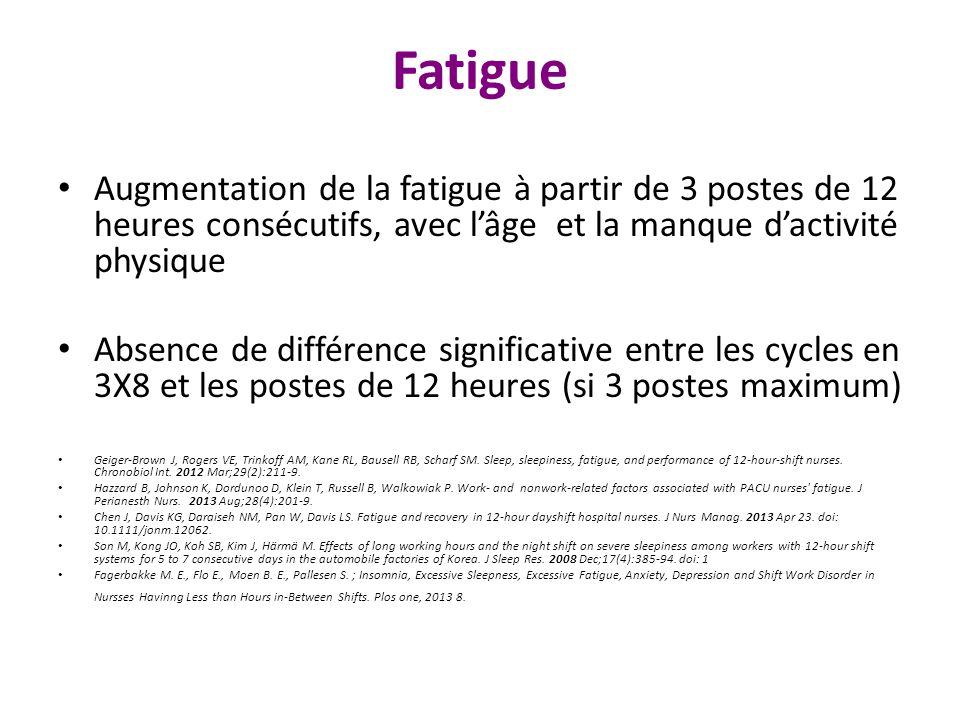 Fatigue Augmentation de la fatigue à partir de 3 postes de 12 heures consécutifs, avec l'âge et la manque d'activité physique.