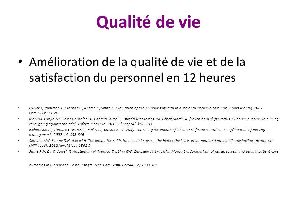 Qualité de vie Amélioration de la qualité de vie et de la satisfaction du personnel en 12 heures.