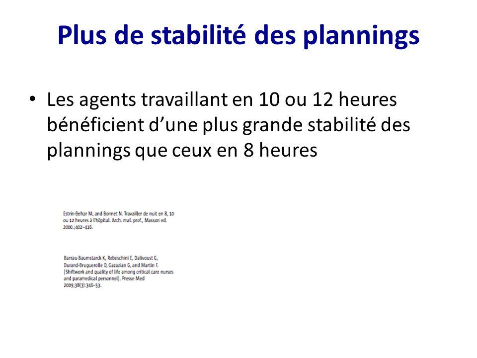 Plus de stabilité des plannings