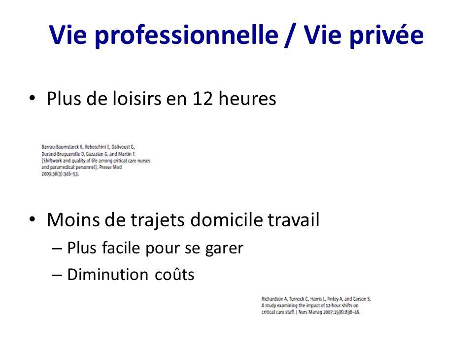 Vie professionnelle / Vie privée