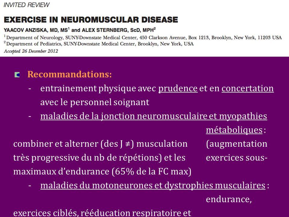 Recommandations: - entrainement physique avec prudence et en concertation avec le personnel soignant - maladies de la jonction neuromusculaire et myopathies métaboliques : combiner et alterner (des J ≠) musculation (augmentation très progressive du nb de répétions) et les exercices sous-maximaux d'endurance (65% de la FC max) - maladies du motoneurones et dystrophies musculaires : endurance, exercices ciblés, rééducation respiratoire et rééducation assistée