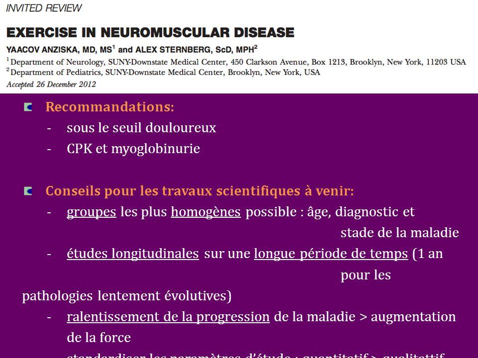 Recommandations: - sous le seuil douloureux - CPK et myoglobinurie