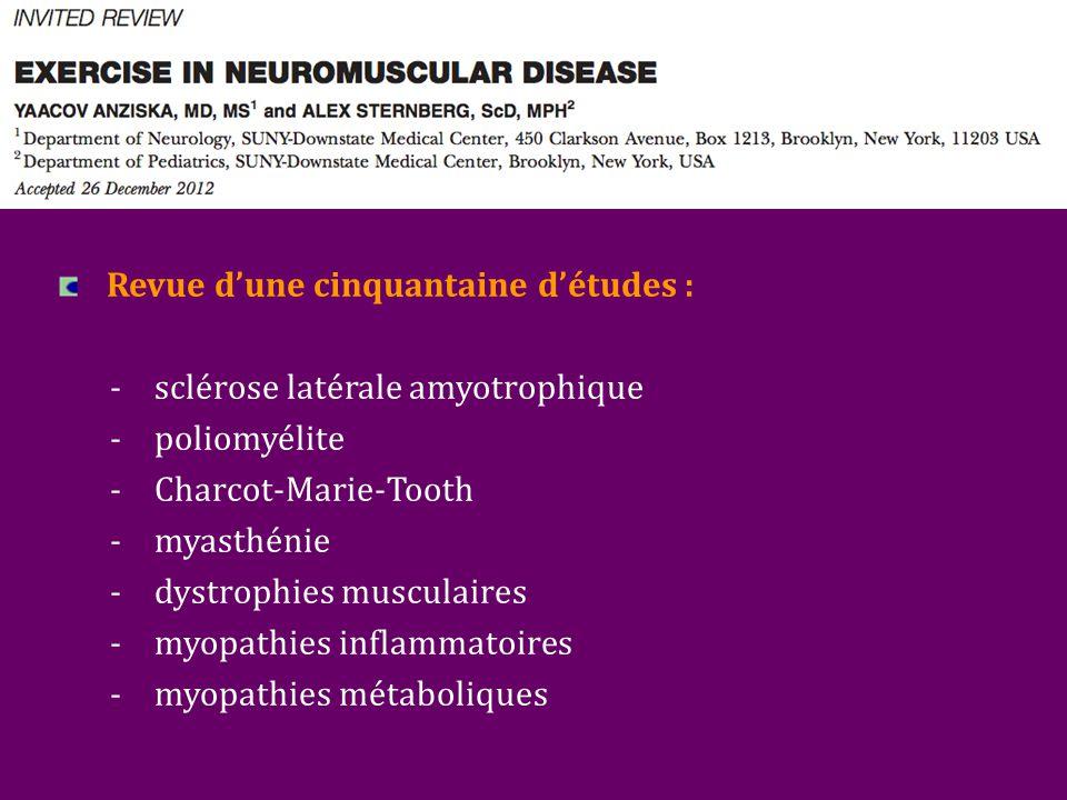 Revue d'une cinquantaine d'études : - sclérose latérale amyotrophique - poliomyélite - Charcot-Marie-Tooth - myasthénie - dystrophies musculaires - myopathies inflammatoires - myopathies métaboliques