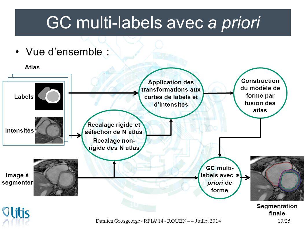 GC multi-labels avec a priori