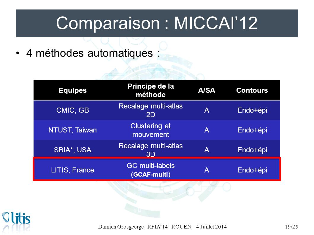 Comparaison : MICCAI'12 4 méthodes automatiques : Equipes
