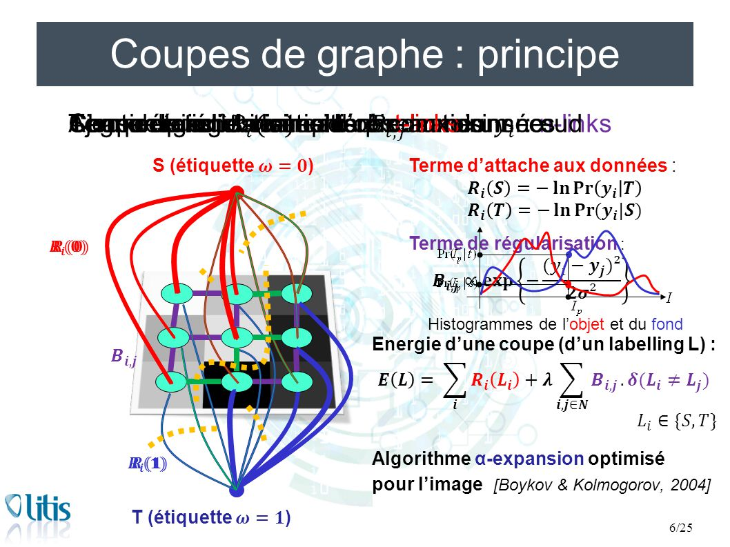 Coupes de graphe : principe