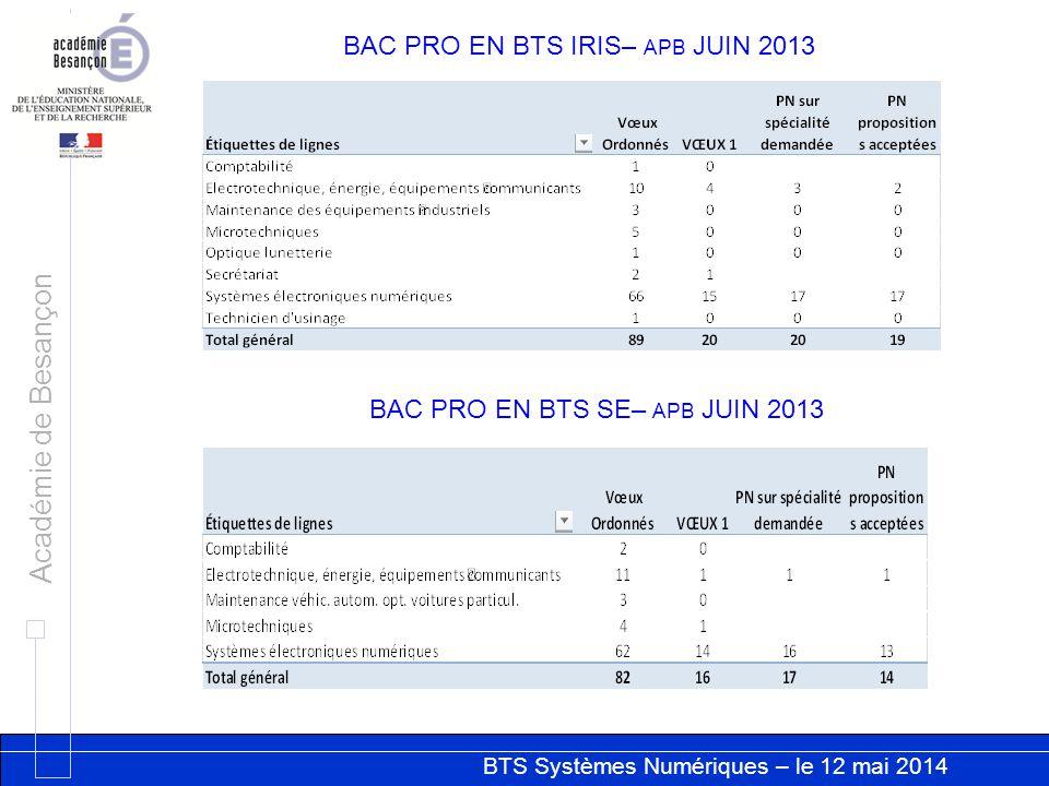 BAC PRO EN BTS IRIS– apb JUIN 2013