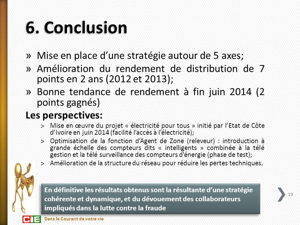 6. Conclusion Mise en place d'une stratégie autour de 5 axes;