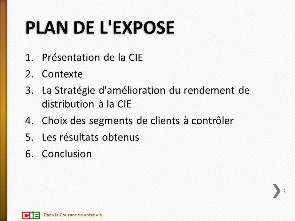 PLAN DE L EXPOSE Présentation de la CIE Contexte