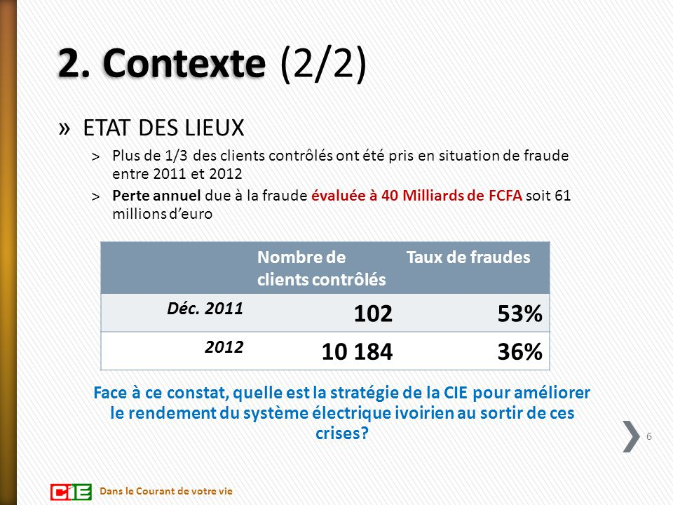 2. Contexte (2/2) ETAT DES LIEUX 102 53% 10 184 36%