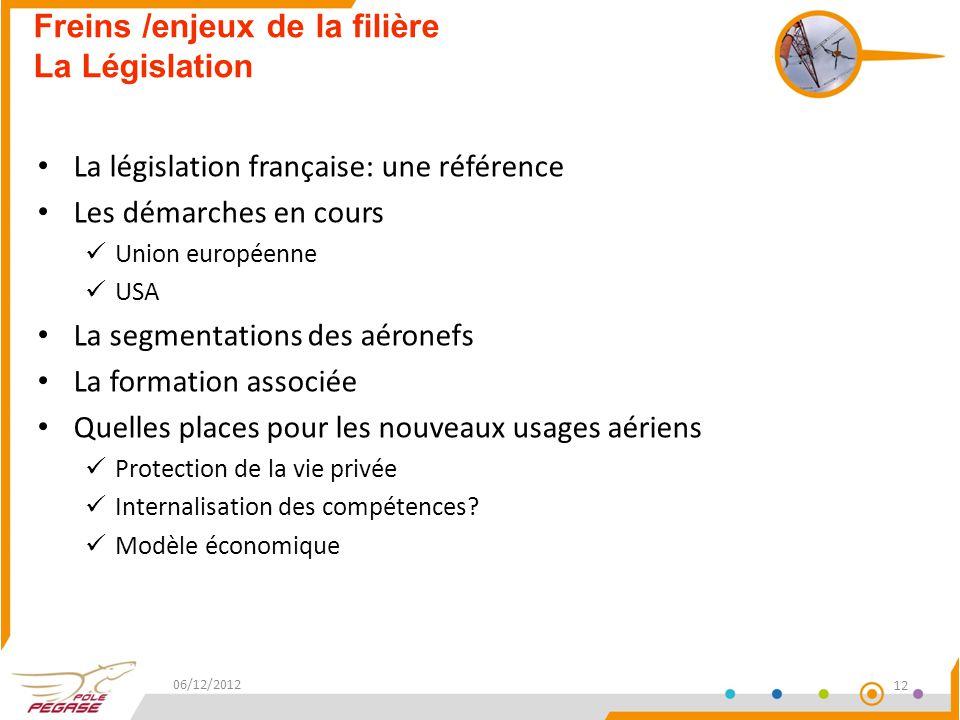 Freins /enjeux de la filière La Législation
