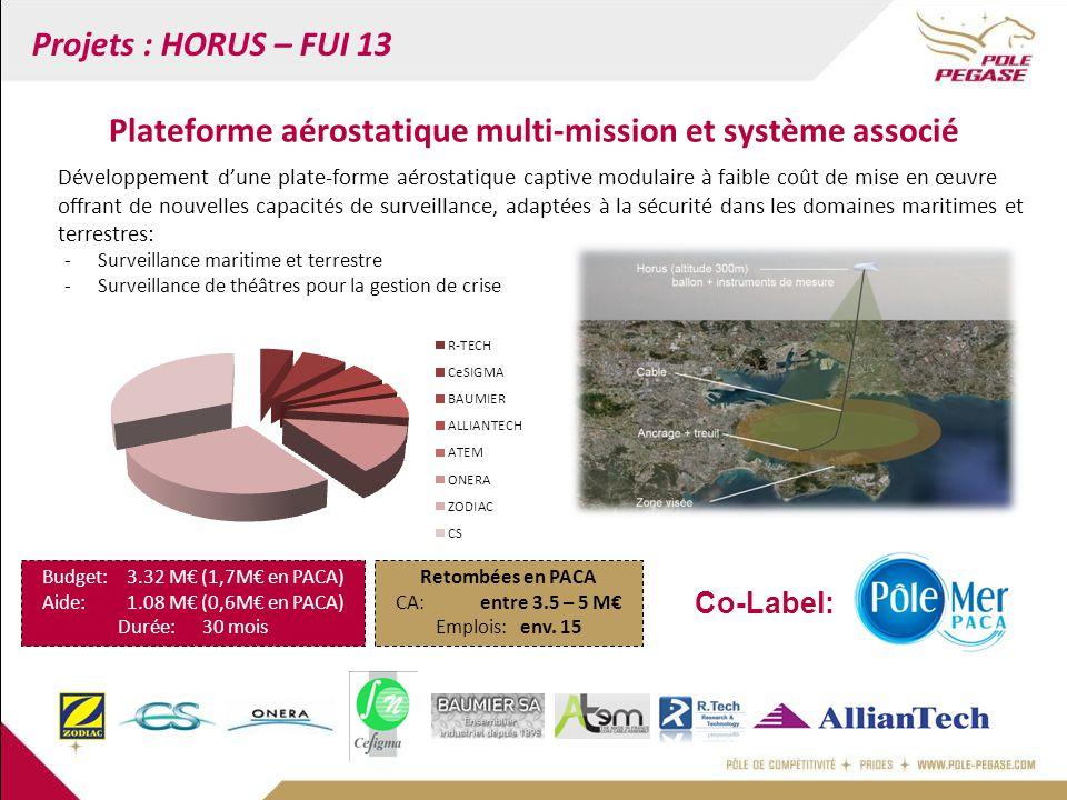 Plateforme aérostatique multi-mission et système associé