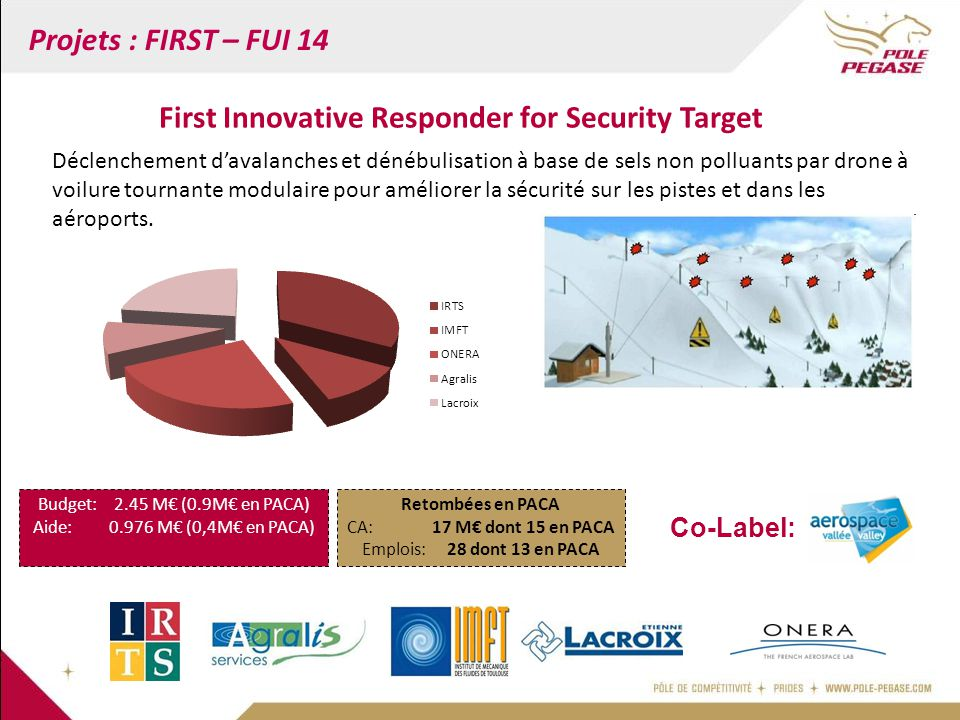 First Innovative Responder for Security Target