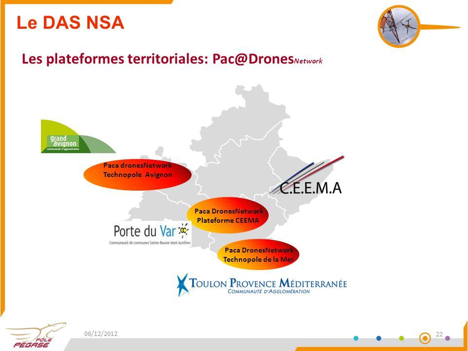 Paca dronesNetwork Technopole Avignon