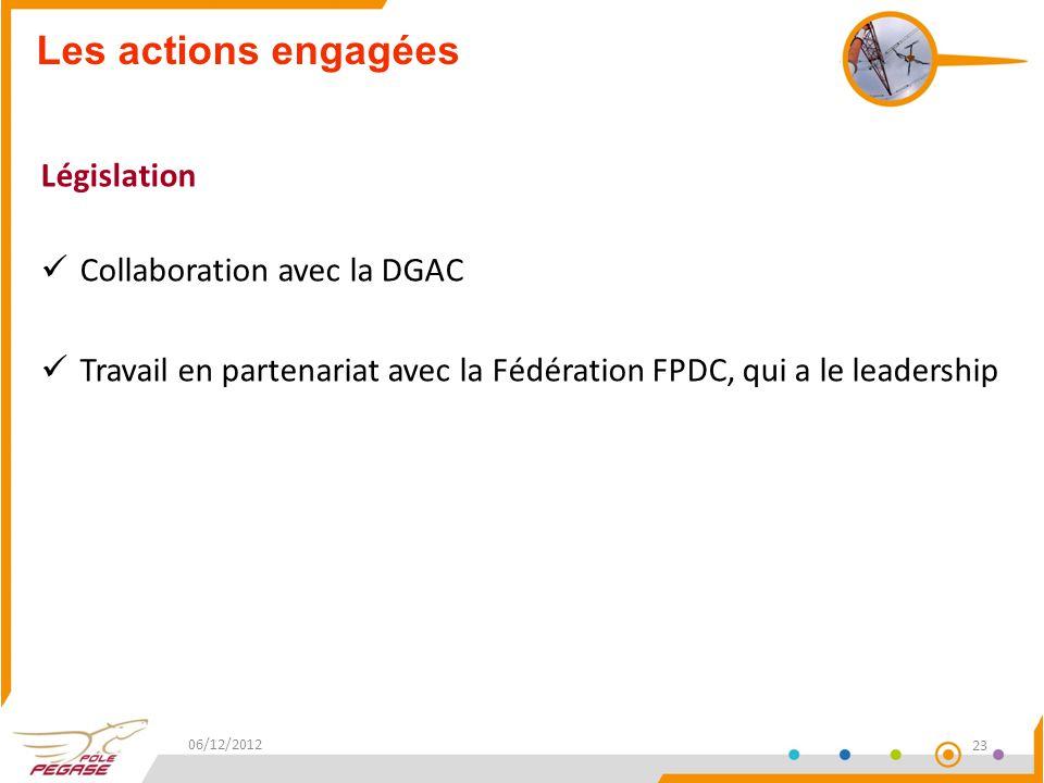 Les actions engagées Législation Collaboration avec la DGAC