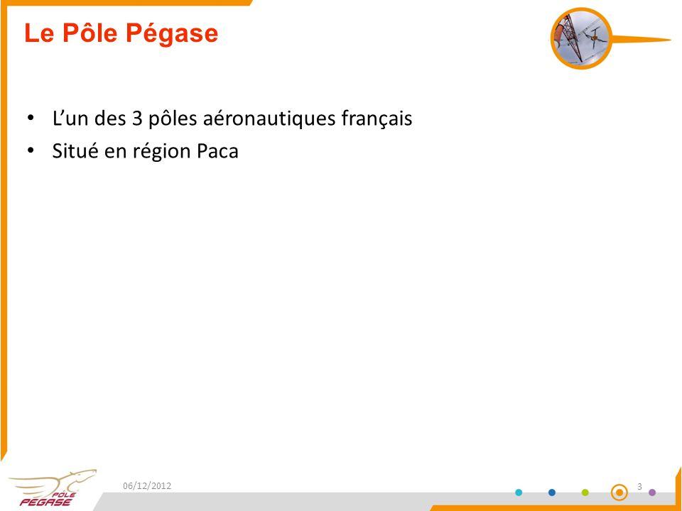 Le Pôle Pégase L'un des 3 pôles aéronautiques français