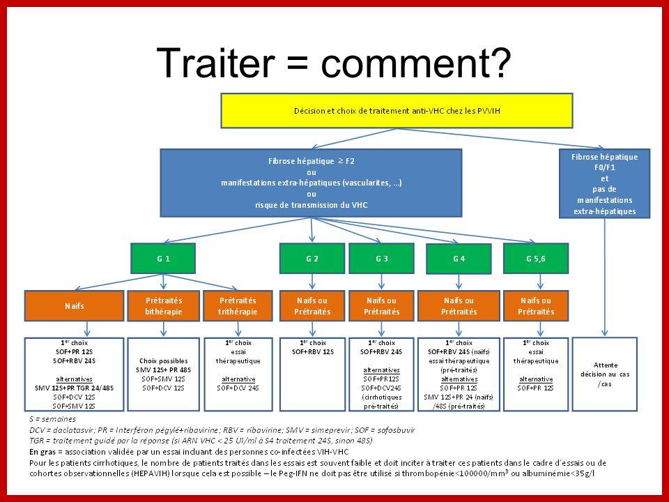 Traiter = comment