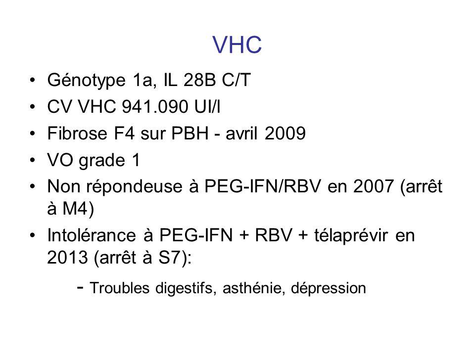 VHC - Troubles digestifs, asthénie, dépression Génotype 1a, IL 28B C/T