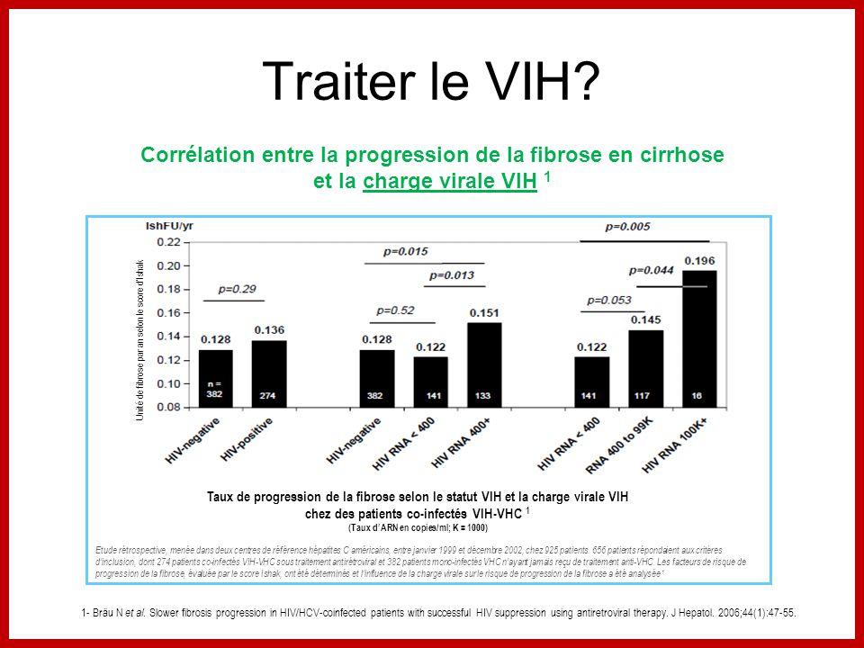 Traiter le VIH Corrélation entre la progression de la fibrose en cirrhose. et la charge virale VIH 1.