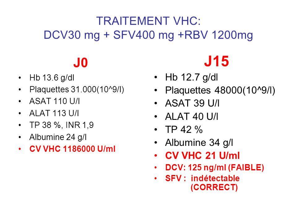 TRAITEMENT VHC: DCV30 mg + SFV400 mg +RBV 1200mg