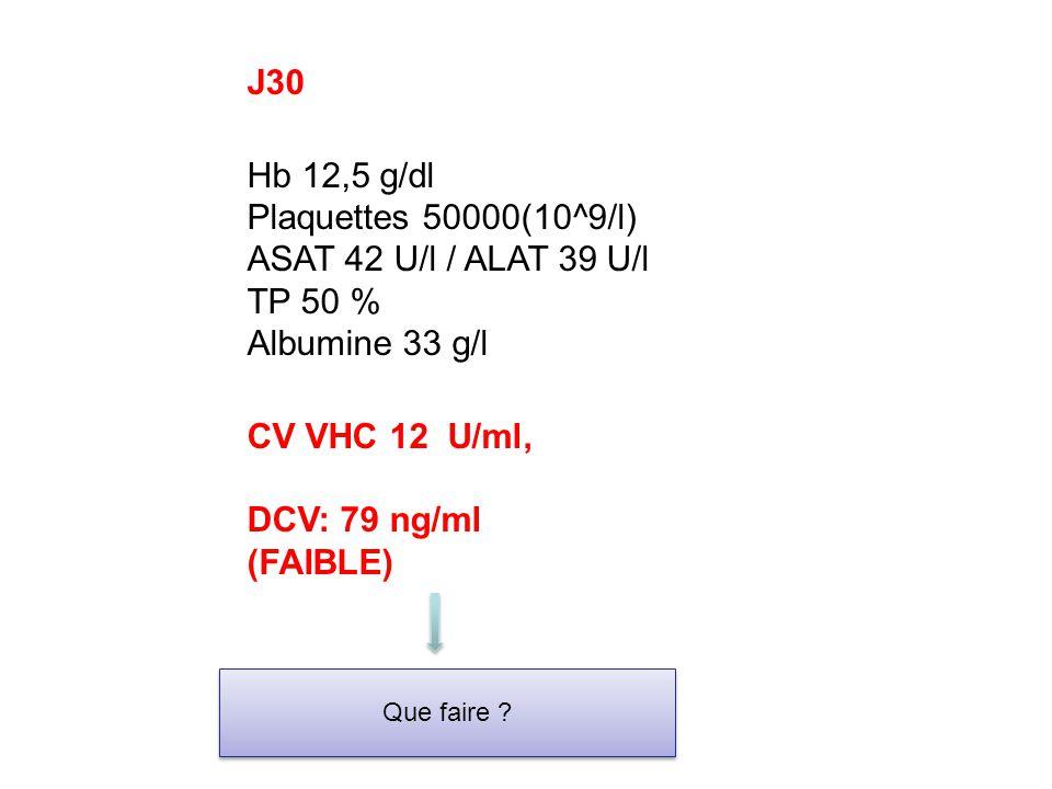 J30 Hb 12,5 g/dl Plaquettes 50000(10^9/l) ASAT 42 U/l / ALAT 39 U/l