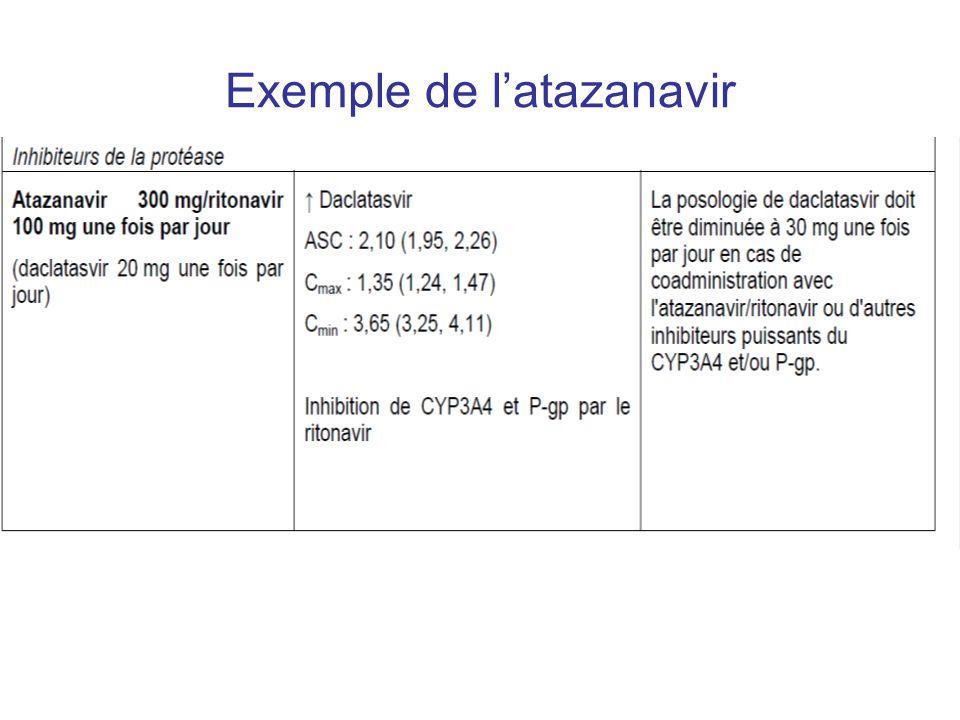 Exemple de l'atazanavir