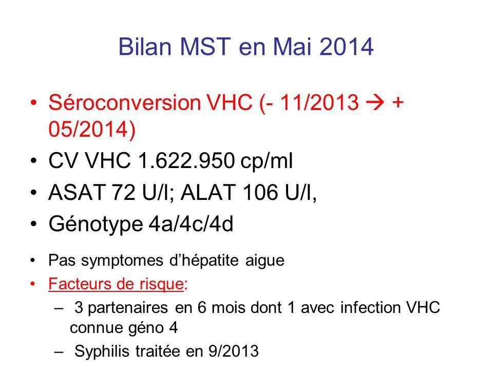 Bilan MST en Mai 2014 Séroconversion VHC (- 11/2013  + 05/2014)