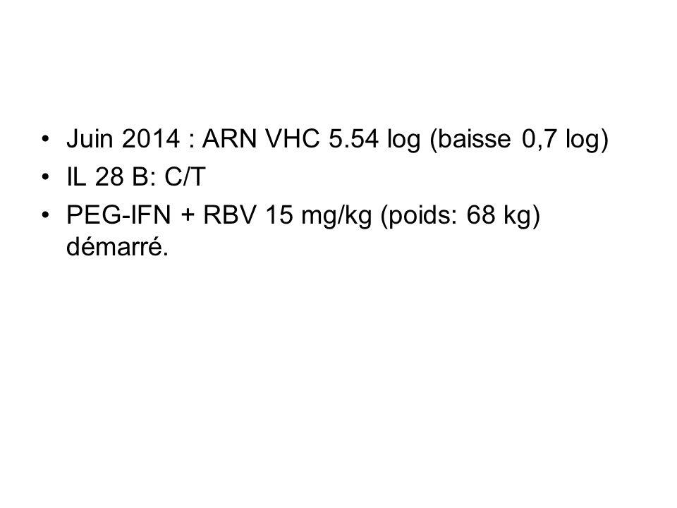 Juin 2014 : ARN VHC 5.54 log (baisse 0,7 log)