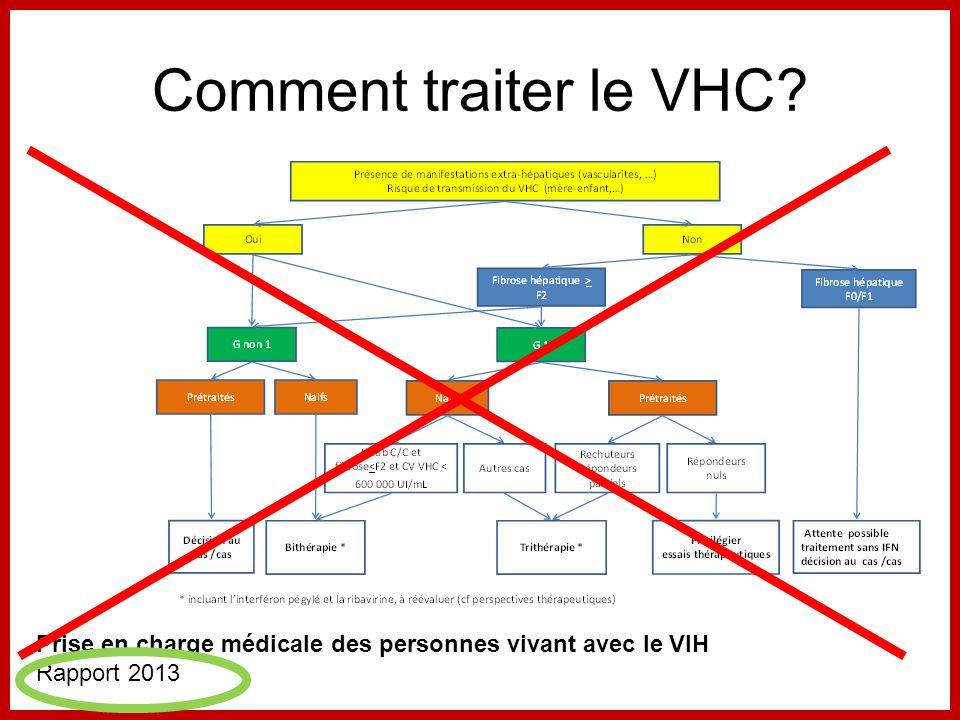 Comment traiter le VHC Prise en charge médicale des personnes vivant avec le VIH Rapport 2013