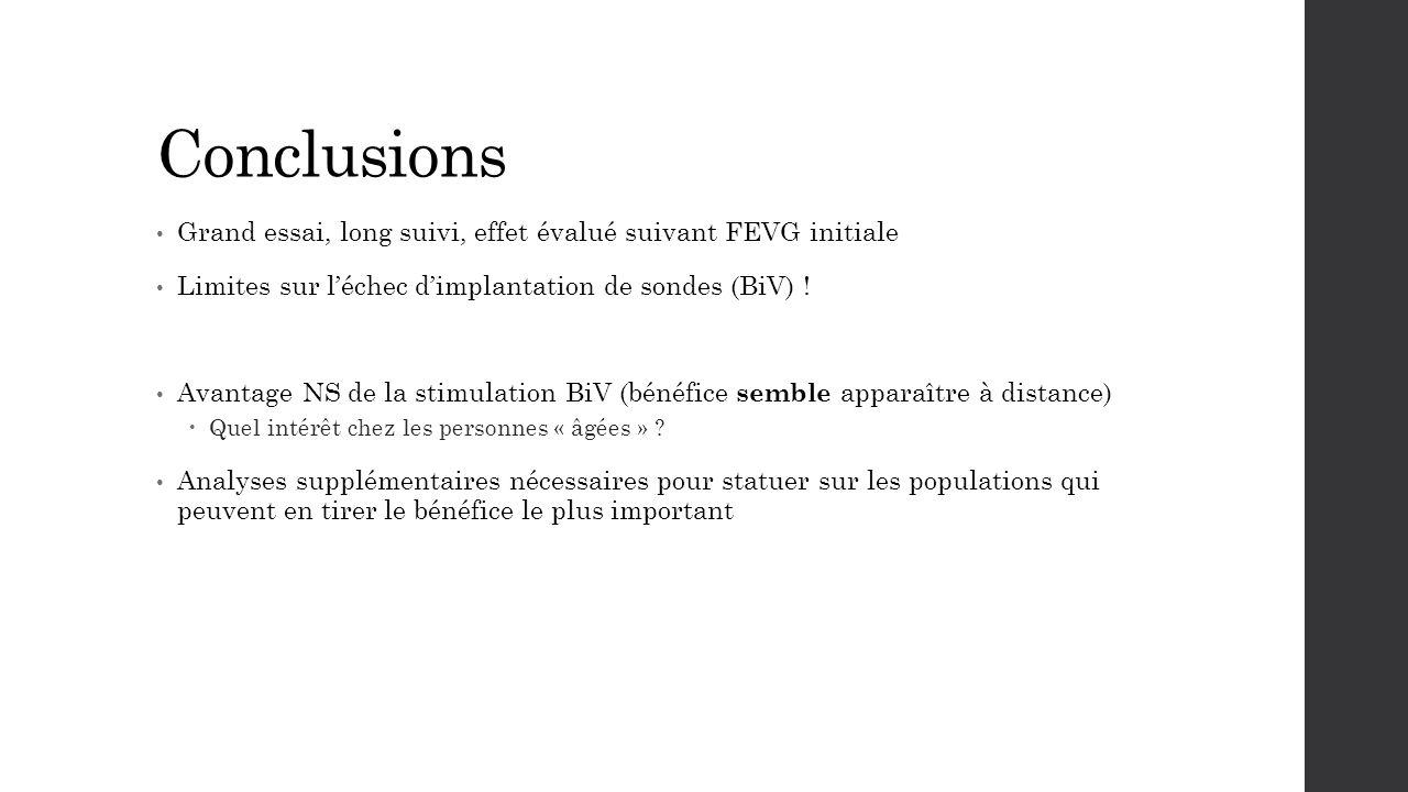 Conclusions Grand essai, long suivi, effet évalué suivant FEVG initiale. Limites sur l'échec d'implantation de sondes (BiV) !