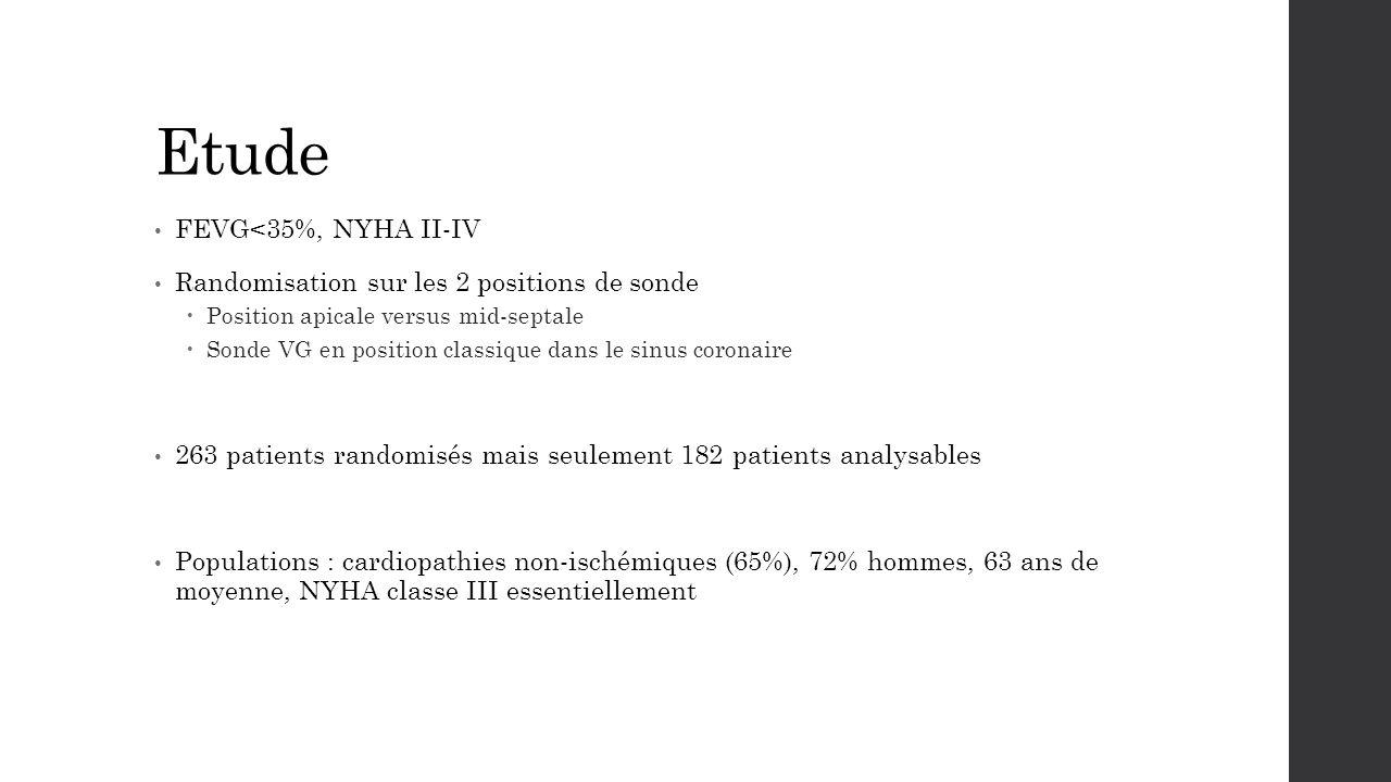 Etude FEVG<35%, NYHA II-IV