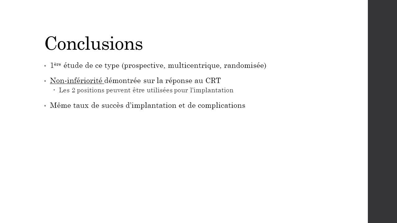 Conclusions 1ère étude de ce type (prospective, multicentrique, randomisée) Non-infériorité démontrée sur la réponse au CRT.