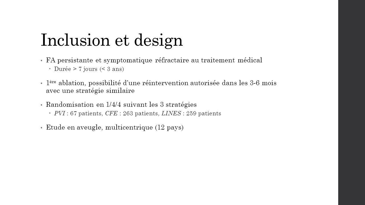 Inclusion et design FA persistante et symptomatique réfractaire au traitement médical. Durée > 7 jours (< 3 ans)