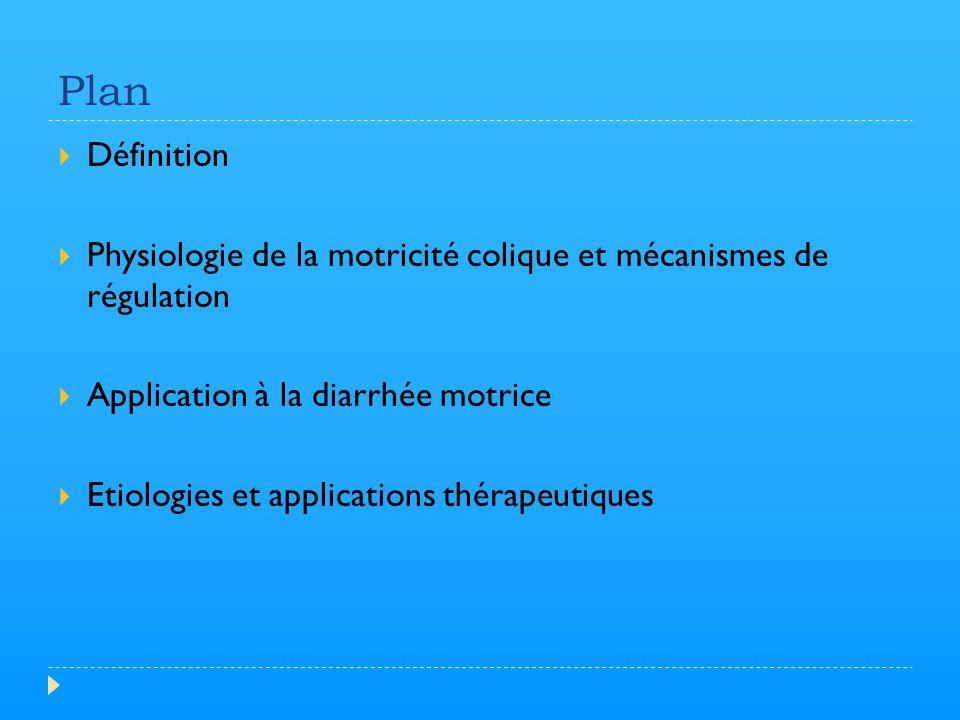 Plan Définition. Physiologie de la motricité colique et mécanismes de régulation. Application à la diarrhée motrice.