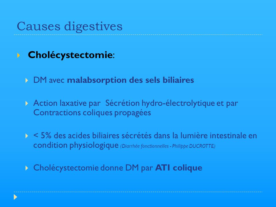 Causes digestives Cholécystectomie: