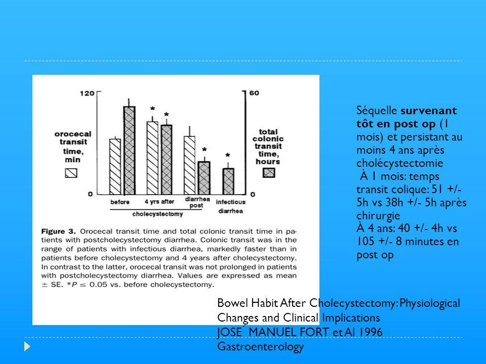 Séquelle survenant tôt en post op (1 mois) et persistant au moins 4 ans après cholécystectomie