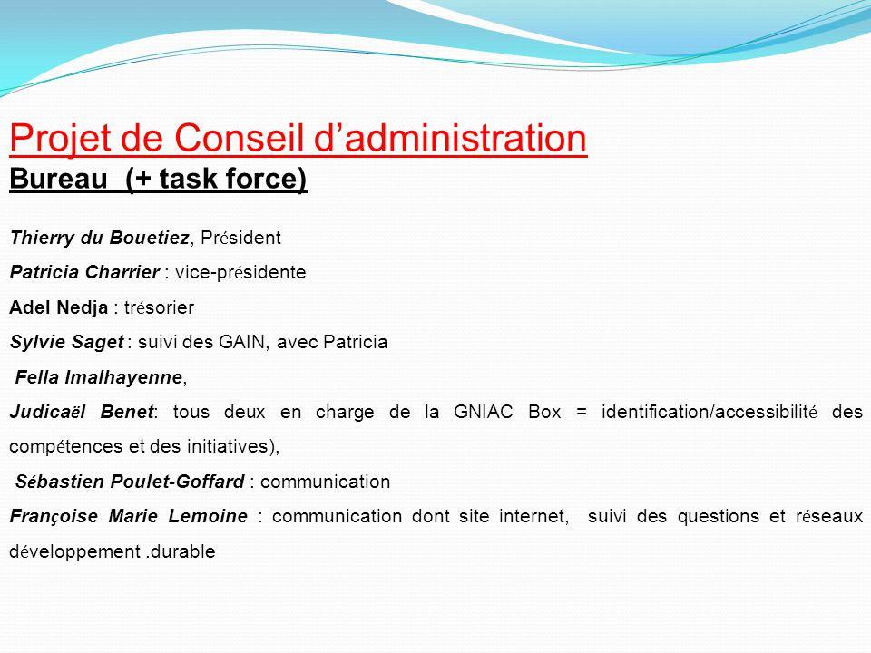 Projet de Conseil d'administration