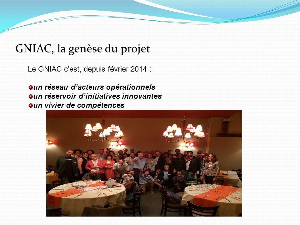 GNIAC, la genèse du projet