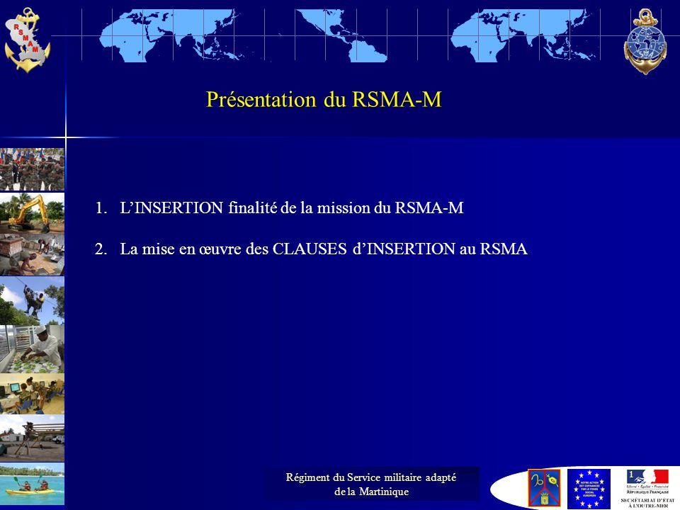 Présentation du RSMA-M