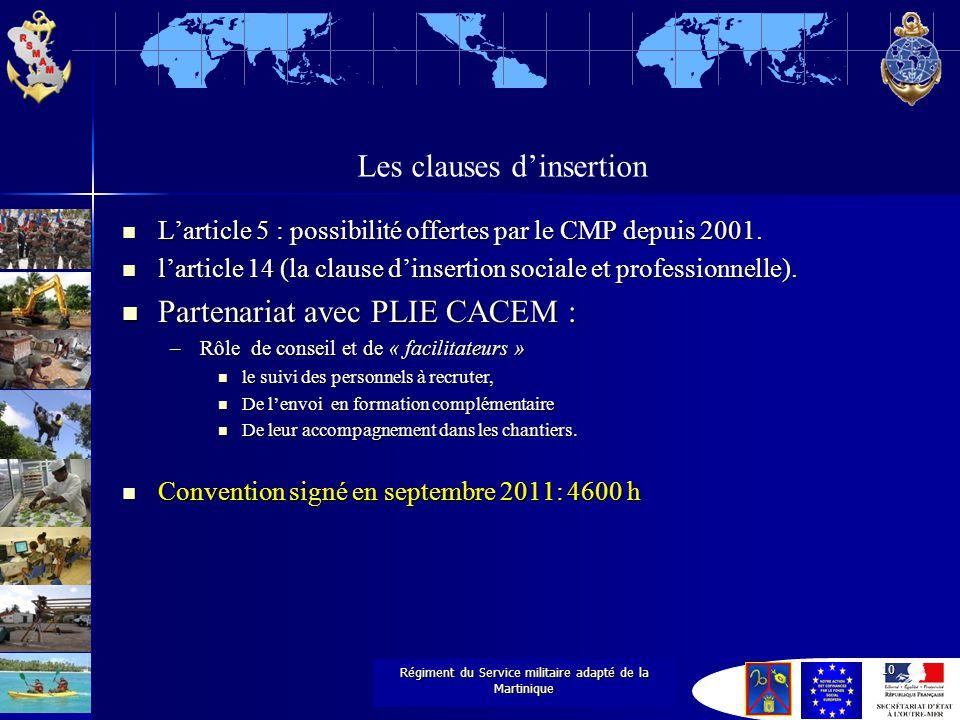 Partenariat avec PLIE CACEM :