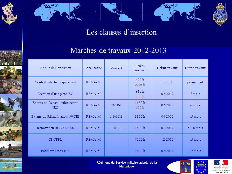 Les clauses d'insertion