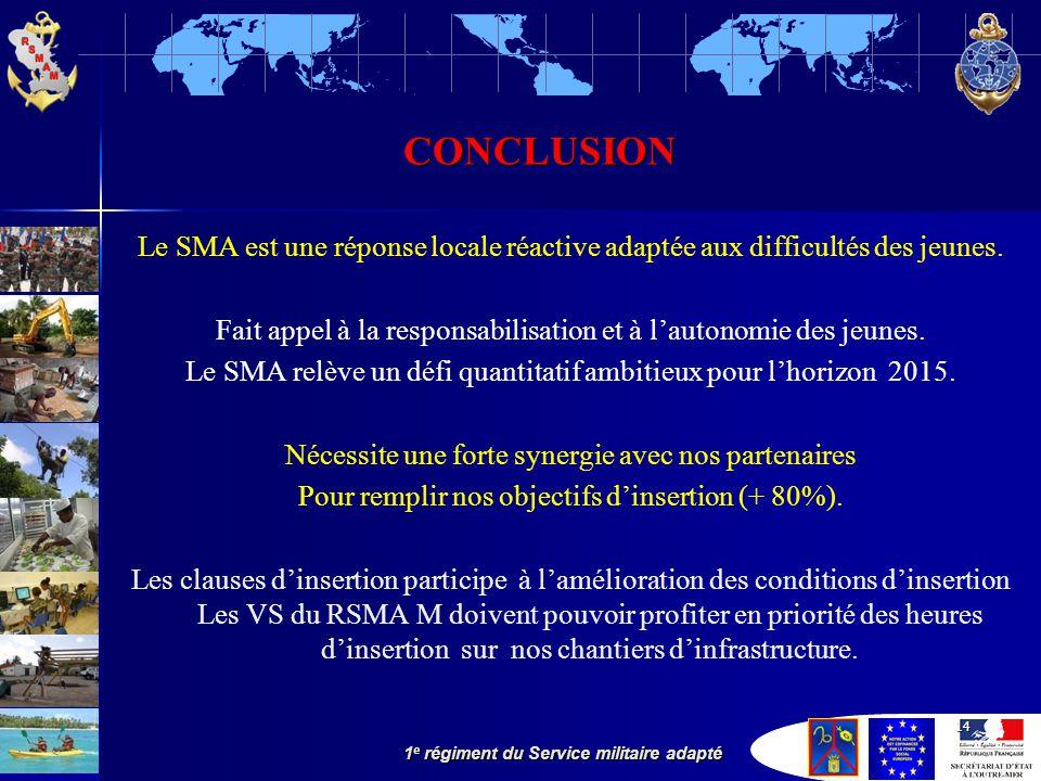 CONCLUSION Le SMA est une réponse locale réactive adaptée aux difficultés des jeunes.