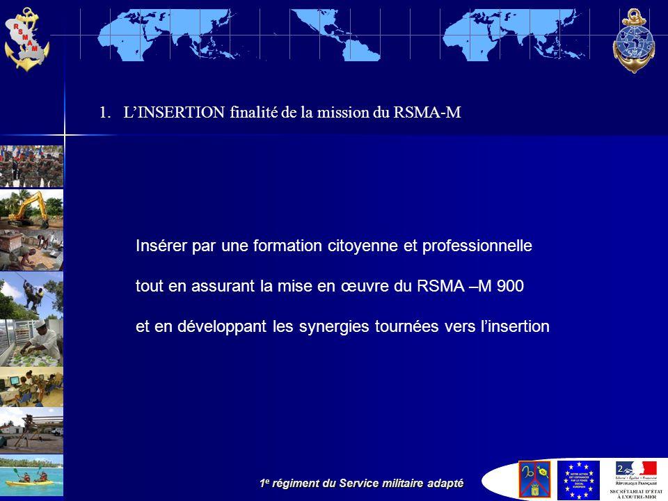 L'INSERTION finalité de la mission du RSMA-M
