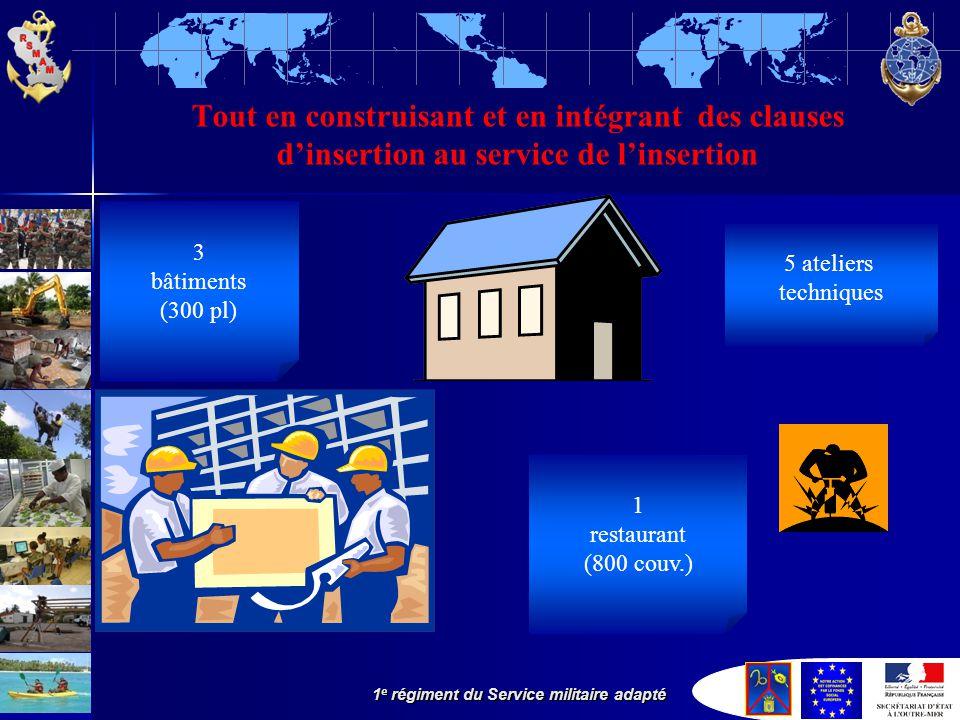 Tout en construisant et en intégrant des clauses d'insertion au service de l'insertion